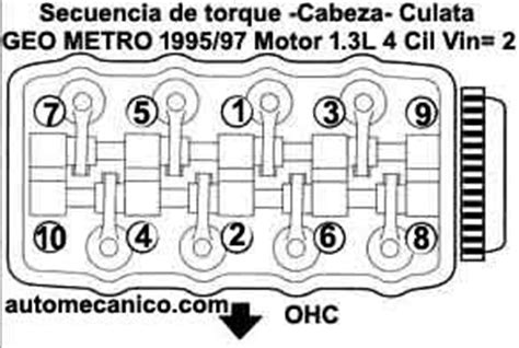 geo metro prizm tracker | orden de encendido | firing