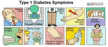 What is type 1 diabetes diabetes24h