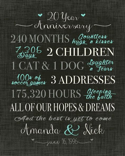 20th wedding anniversary ideas to celebrate 20th wedding anniversary quotes for parents www pixshark