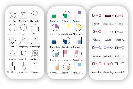 visio genogram genogram software for mac windows and linux