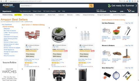 amazon kitchen best sellers how to find most profitable items to sell online