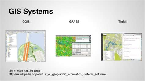 List Of Gis Software by List Of Geographic Information Systems Software Autos Post
