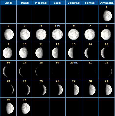 calendrier lunaire gratuit | 2019 2018 calendar printable