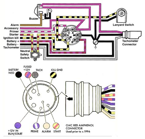 johnson outboard ignition switch wiring wiring diagram