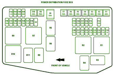 2003 jaguar x type 2500cc power distribution fuse box diagram