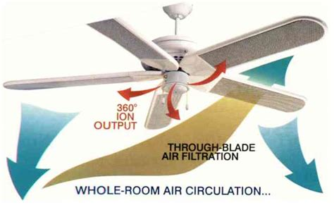 air purifier and fan air cleaning ceiling fans