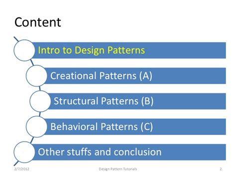 design pattern c video tutorials design patterns tutorials
