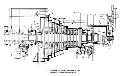 steam locomotive cutaway diagram boiler and steam turbine ideas electrical and