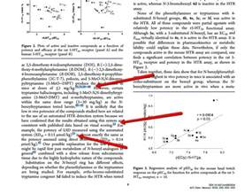 citations chemistry research guide libguides at