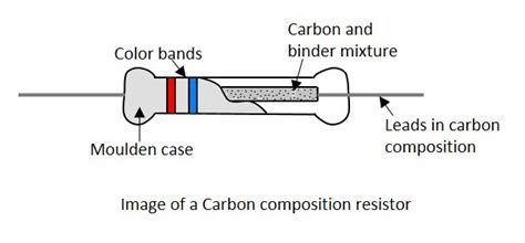 carbon composition resistor disadvantages carbon composition resistor disadvantages 28 images resistors resistor types of resistors