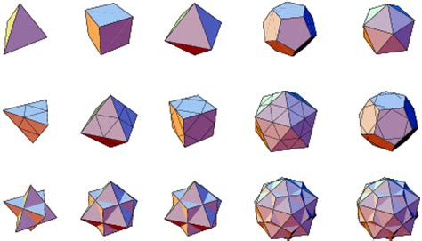 1000 Images About Poliedros On Platonic Solid - multiplication by infinity the amazing tetrahedron