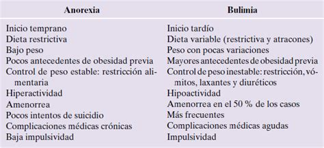 anorexia y bulimia nerviosa htmlrincondelvagocom anorexia nerviosa newhairstylesformen2014 com