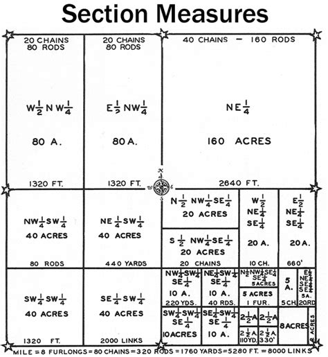 how many acres in section of land shawano county maps and gazetteers
