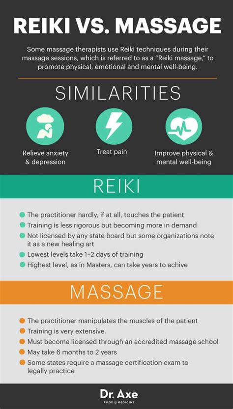 reiki     cancer patients dr axe