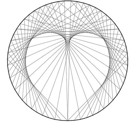 line pattern in maths how to create concentric circles ellipses cardioids