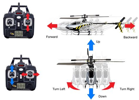 membuat robot helikopter syma f1 3 ch remote control 2 4g rc helicopter with gyro