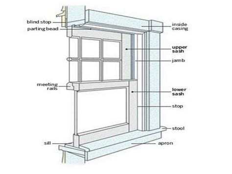 how to install a replacement window in a brick house door windows how to install replacement windows jeld wen replacement windows