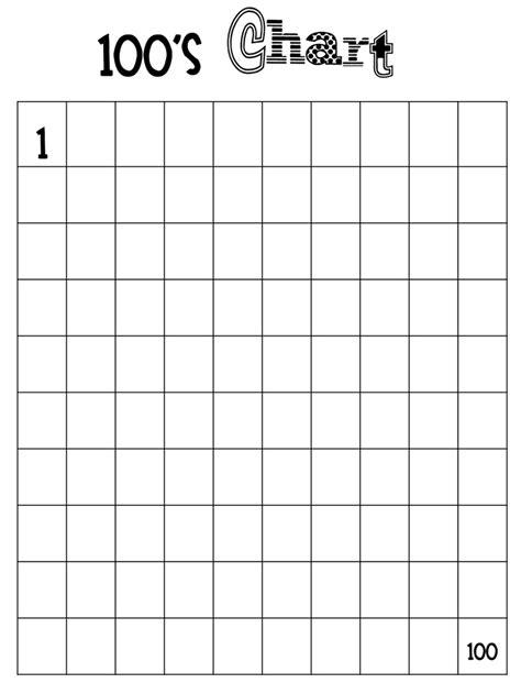 partial hundreds chart printable 100s chart blank pdf my boys