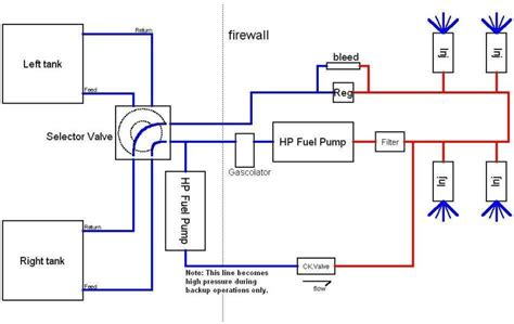 Plumbing Search by Pin Rv Plumbing Diagram Image Search Results On