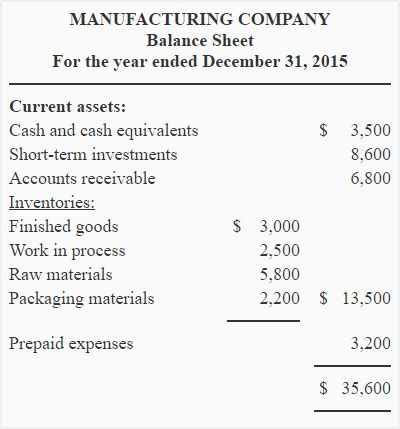 financial asset inventory sheet types classification of inventory accounting for management