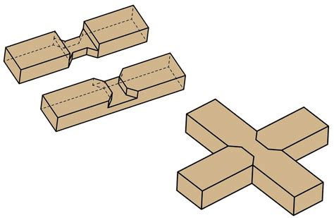 interlocking woodworkers joint woodworking joints