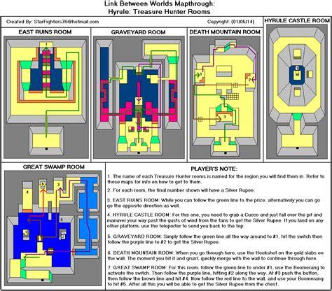 game design document zelda the legend of zelda a link between worlds hyrule