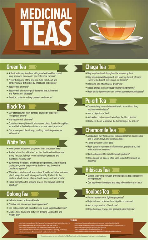 Best Types Of Tea For Detox by Medicinal Teas Infographic Daily Infographic