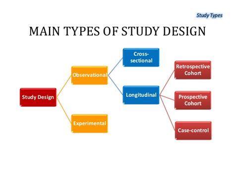 clinical trial experimental design randomized clinical trials i