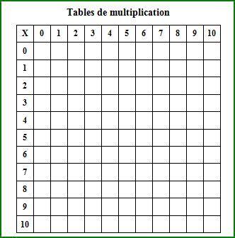 tableau table de multiplication 224 imprimer vierge