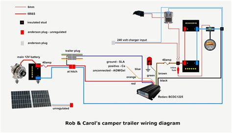 bmw trailer wiring diagram wiring diagram with description