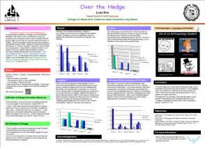 Presentations On Research Papers by Poster Research Paper
