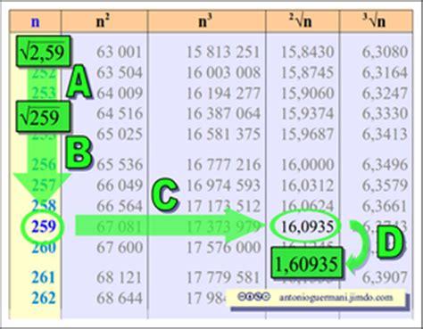 tavole numeriche radici aritmetica matematica scienze di antonio guermani