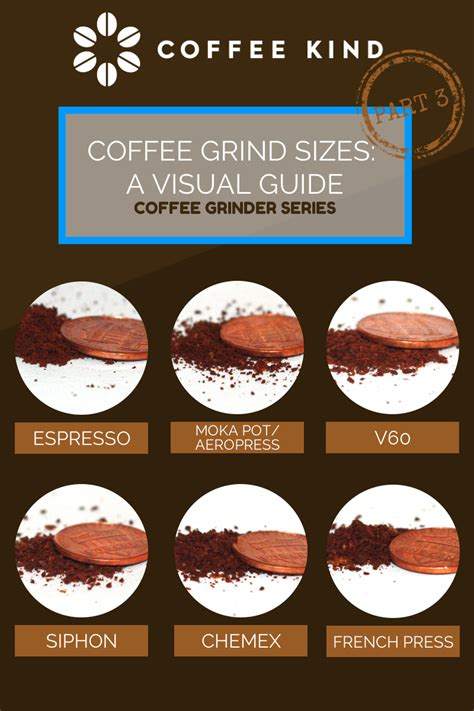 How To Grind Coffee Without A Grinder Coffee Grind Size Chart Https Www Pages