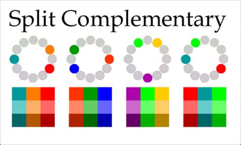 split complementary color scheme understanding complementary and split complementary color