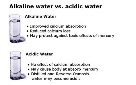 alkaline water ionizer side effects how to get alkaline water without spending thousands on an