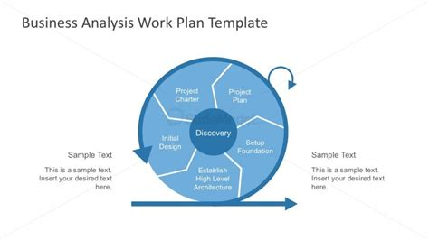 agile discover framework presentation slides slidemodel