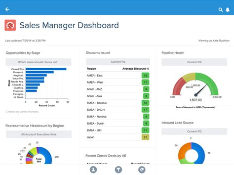 Reports And Dashboards In Salesforce Workbook by 10 Tips To Managing Reports And Dashboards In Salesforce Medium