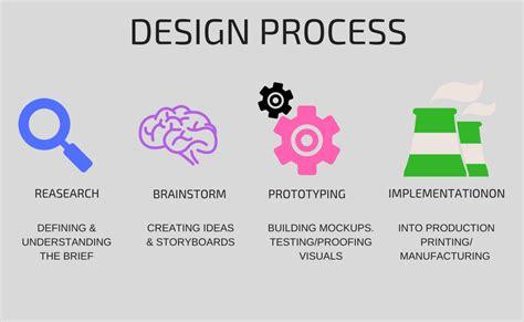 graphic design 101 understanding layout graphic design