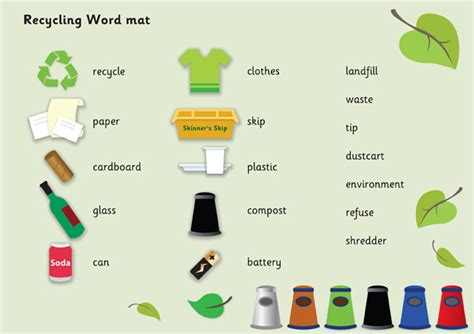 Mat Recycling by Recycling Word Mat Eyfs Free Teaching Resources Free