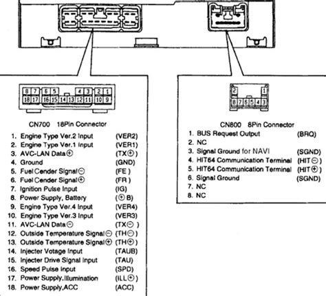 wiring diagram of fujitsu ten car stereo yamaha car stereo