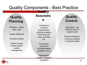 quality assurance amp control