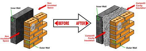 Cavity Wall Insulation Types Uk - cavity wall insulation insulating homes northern ireland