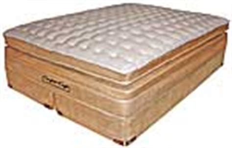 replacement parts for waterbed mattresses from the waterbed doctor