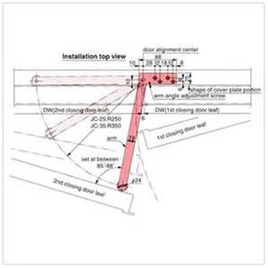 sequence selectors door closer specialist