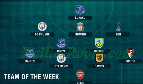 Epl Team Of The Week   english premier league team of the week by goal dailies room