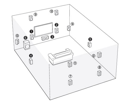 sound system setup diagram wiring diagram and fuse box