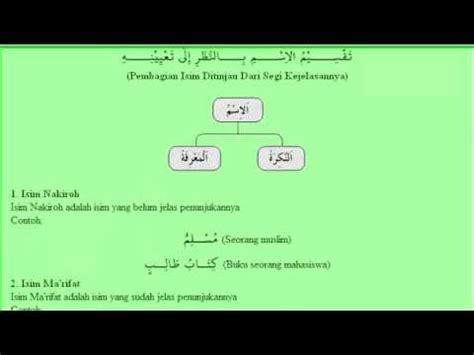 Sepatu Safety Nema materi 15 isim ma rifat dan nakirah belajar bahasa arab nahwu shorof brain aldilas