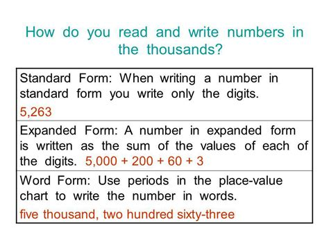 how do you read math unit 1 4th grade ppt