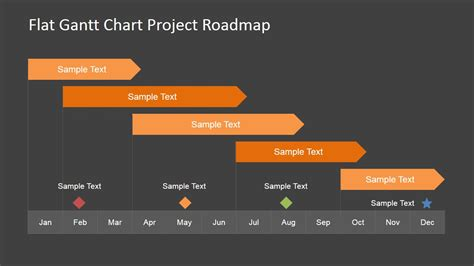 Editable Gantt Chart For Powerpoint Slidemodel Milestone Chart Template
