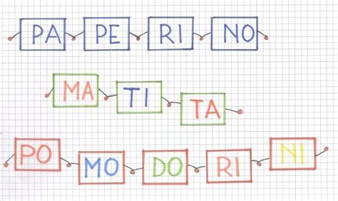 formare parole con delle lettere alfabeto in gioco